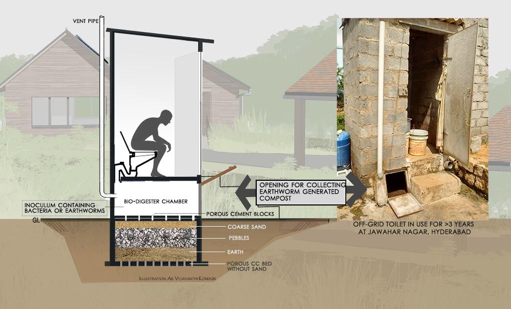 Tackling India's sanitation crisis
